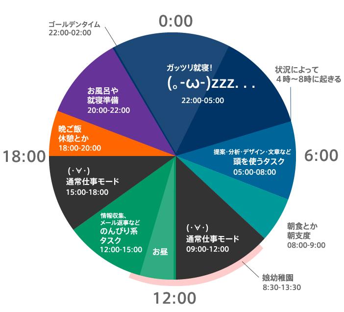 201308_1day_schedule